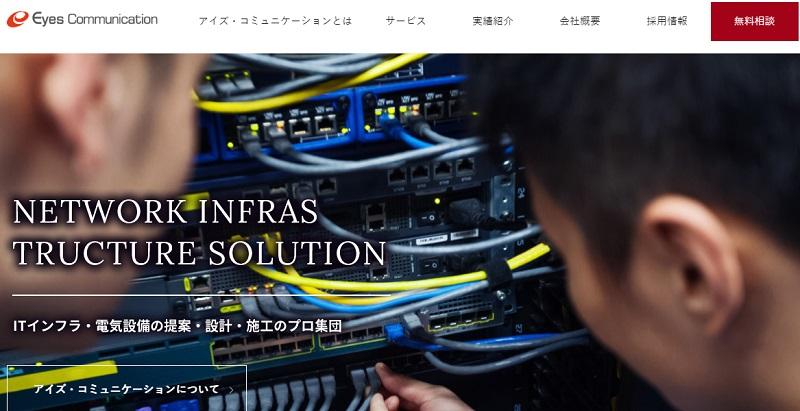 株式会社 アイズ・コミュニケーション